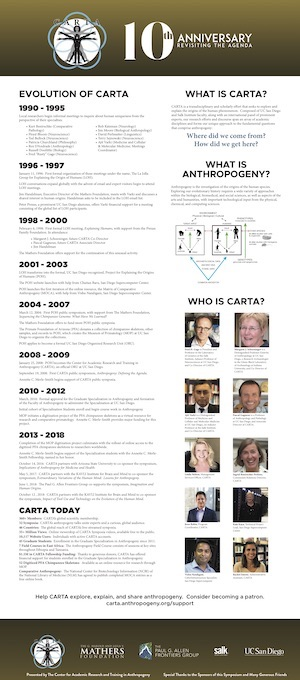 The Evolution of CARTA